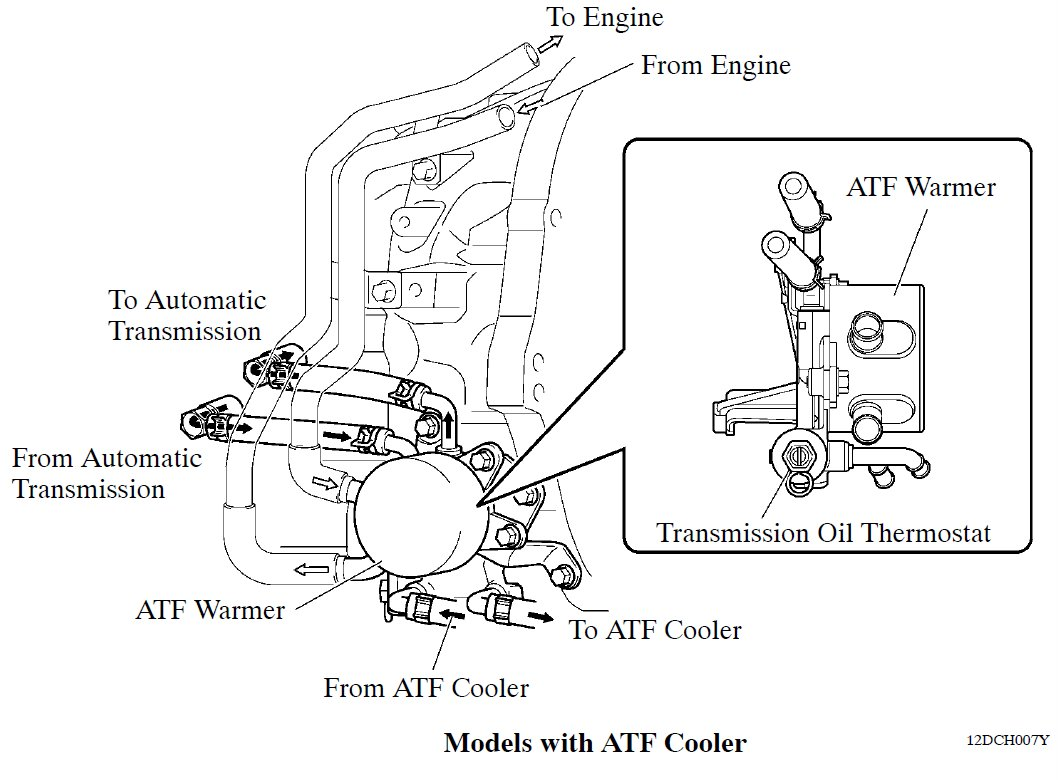 2010-2013 4.6L With ATF Cooler.jpg