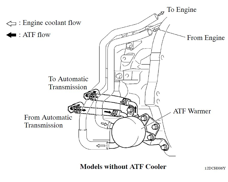 2010-2013 4.6L Without ATF Cooler.jpg