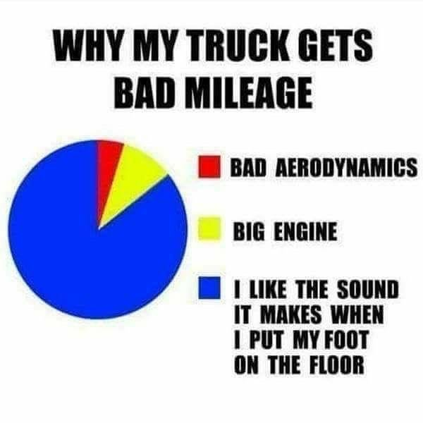 All of the Tundra MPG/Gas Mileage/Fuel Economy discussions in one