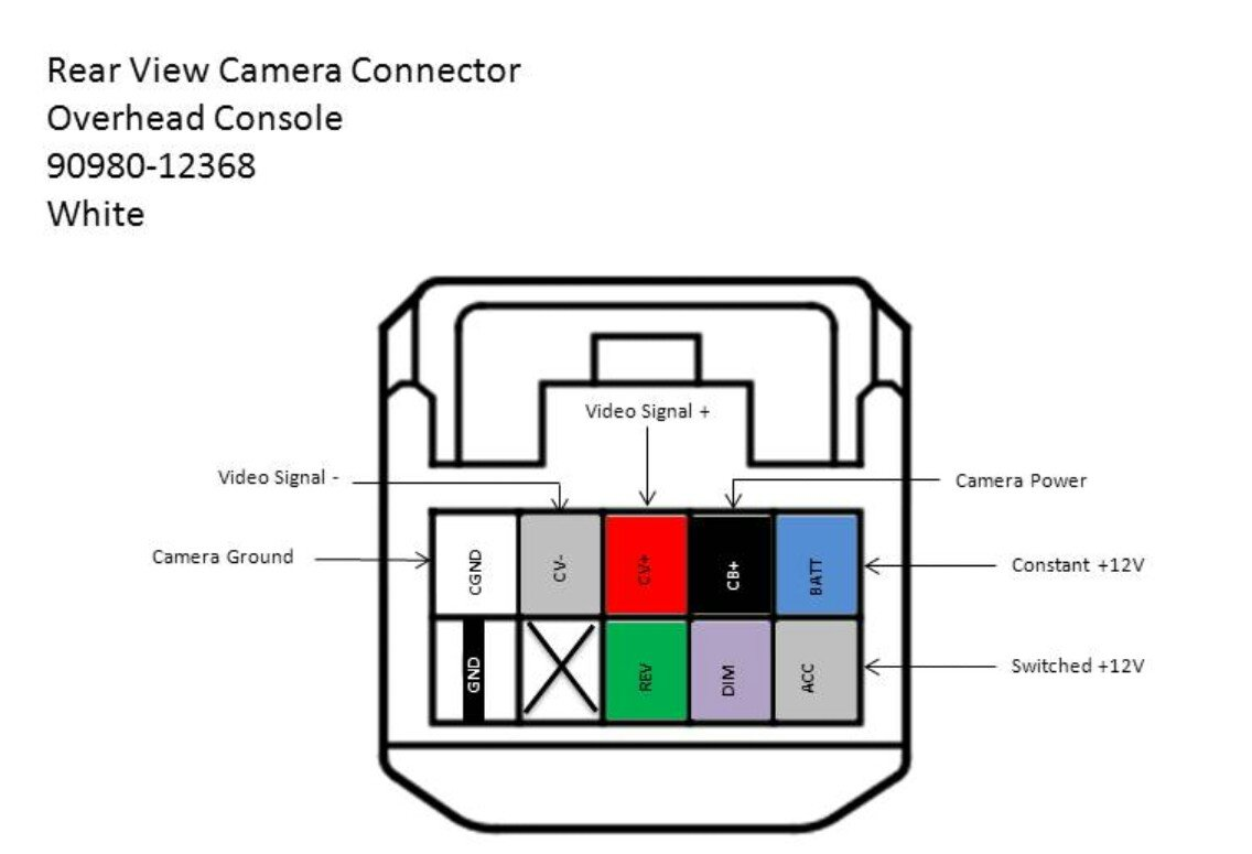 Tundra Camera Wiring Expert Diagrams Ptz Diagram 07 Pre Wired Backup And Monitor Plug Connection Wirerless