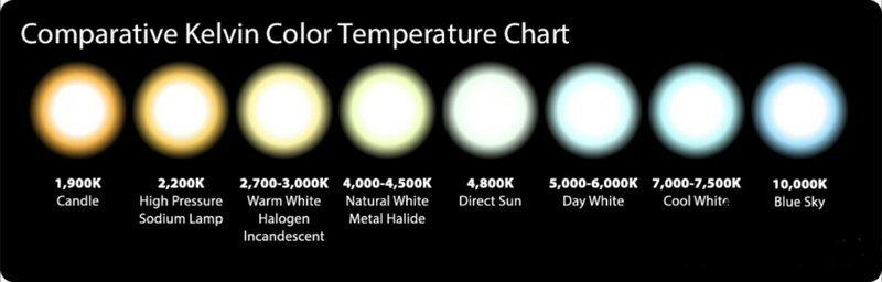 Color-Temperature-Chart.jpg