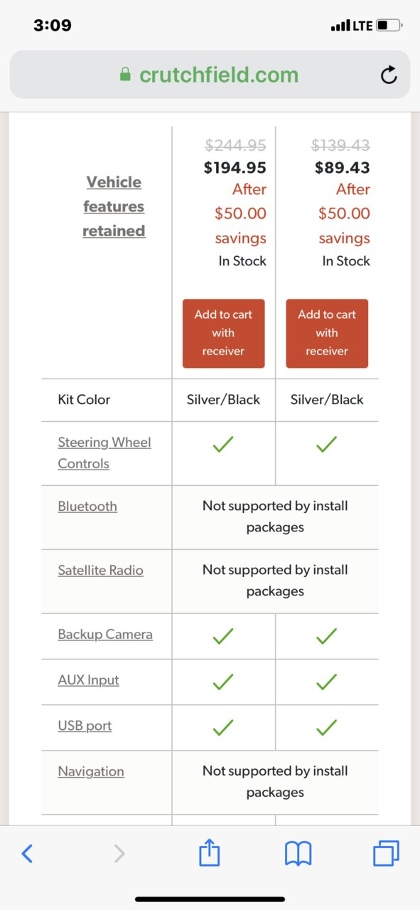 No Apple CarPlay? What aftermarket headset? | Toyota Tundra