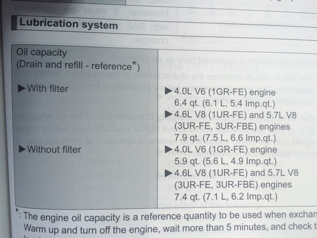 Oil Capacity With The 5 7 V8 Toyota Tundra Forum