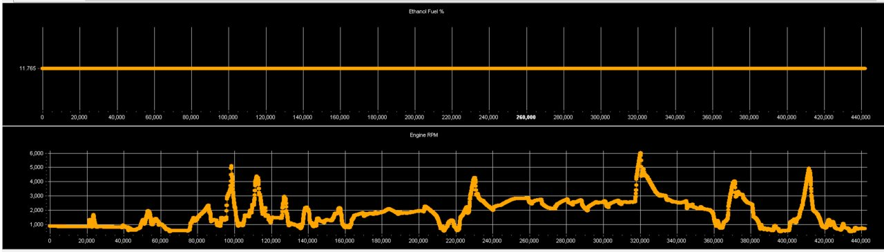 Ethanol Content lock.jpg