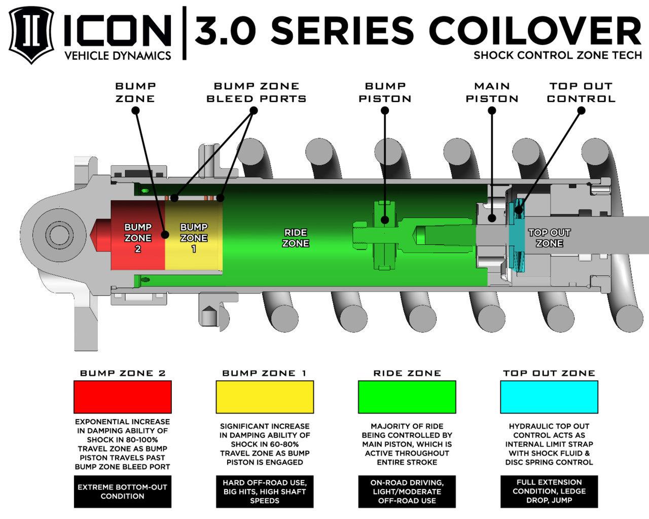 ICON_58755_TECH-01.jpg