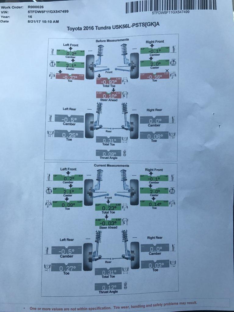 toytec boss kit alignment toyota tundra forum rh tundras com