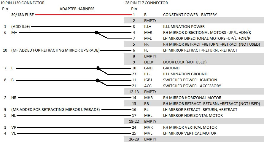 mirror switch 10 to 28 pin adapter harness.jpg