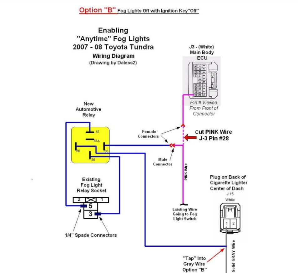 need help wiring cheap ebay fog lights | toyota tundra forum  toyota tundra forum