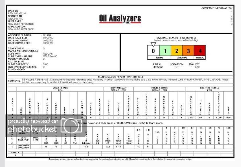 red line mtl analysis.jpg