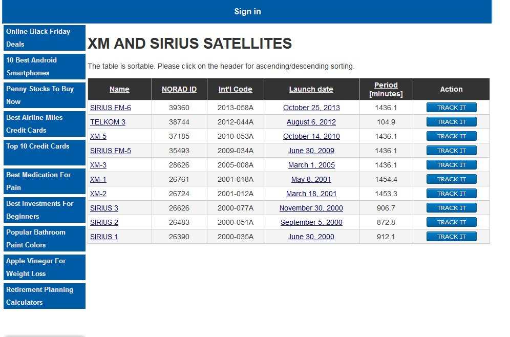 Screenshot_2018-12-10 XM and Sirius satellites.jpg